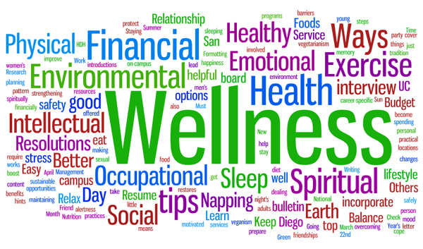 The Self-employed Wellness Coach and Market Development – Part One: Closed Doors, Open Doors